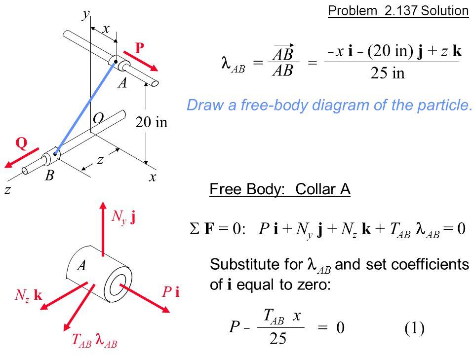 Problem 2.137 Solution y x x 20 in A B O z z P Q AB = AB = _ x i _ (20 in) j + z k 25 in Draw a free-body diagram of the particle. N y j N z k T AB AB