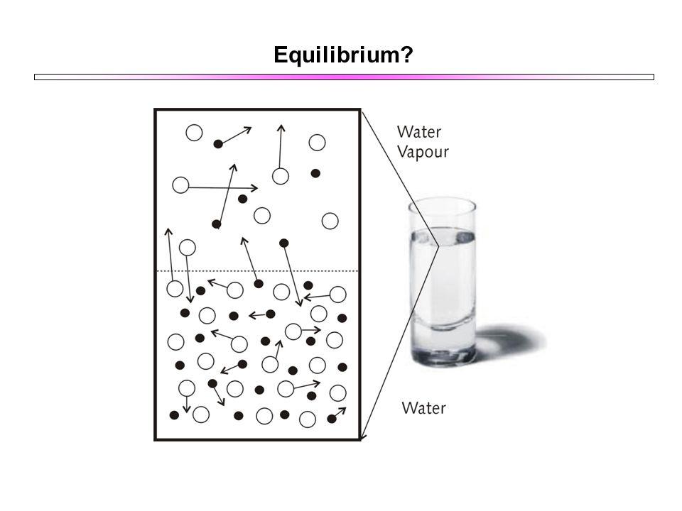 Equilibrium?