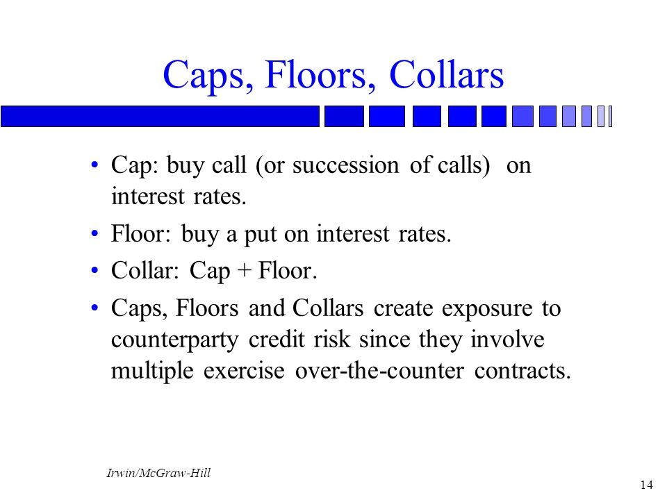 Irwin/McGraw-Hill 14 Caps, Floors, Collars Cap: buy call (or succession of calls) on interest rates.