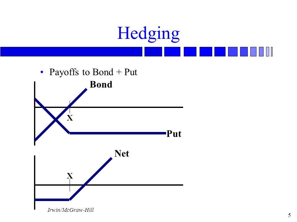Irwin/McGraw-Hill 6 Hedging Bonds n Weaknesses of Black-Scholes model.