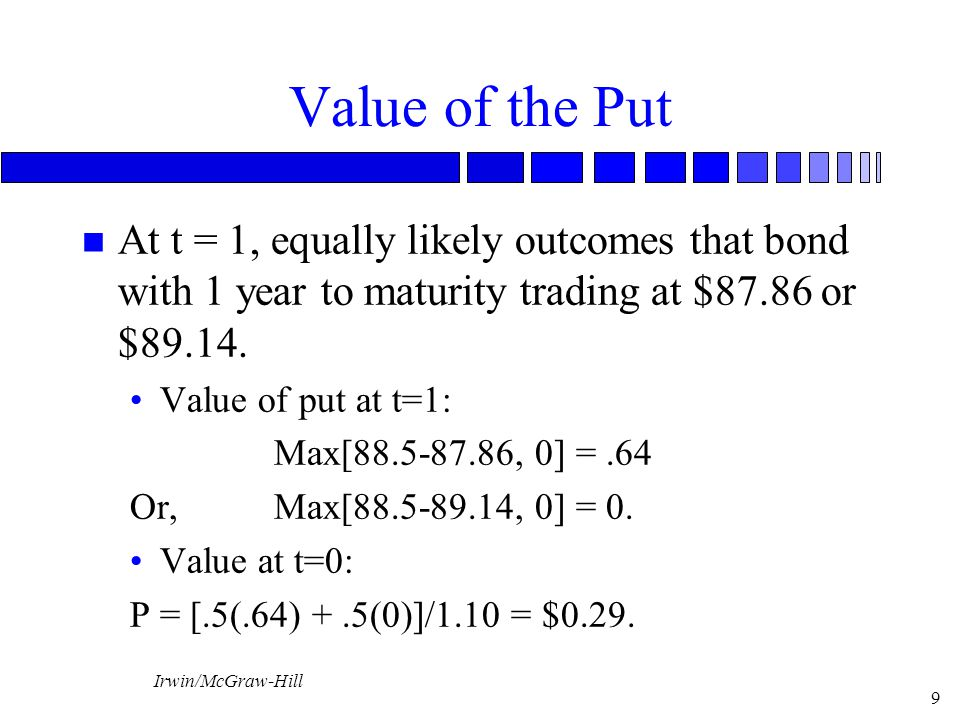 Irwin/McGraw-Hill 9 Value of the Put n At t = 1, equally likely outcomes that bond with 1 year to maturity trading at $87.86 or $89.14.