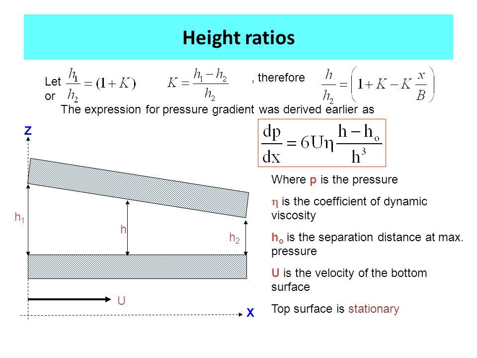 Height ratios U h1h1 h h2h2 X Z Let or, therefore The expression for pressure gradient was derived earlier as Where p is the pressure  is the coefficient of dynamic viscosity h o is the separation distance at max.