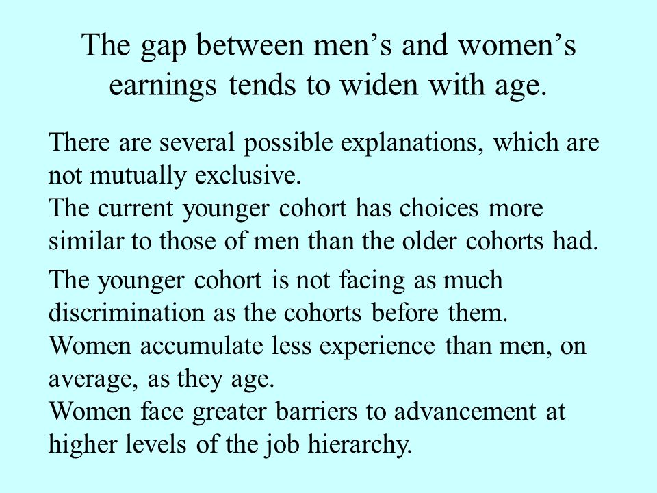 The gap between men's and women's earnings tends to widen with age.