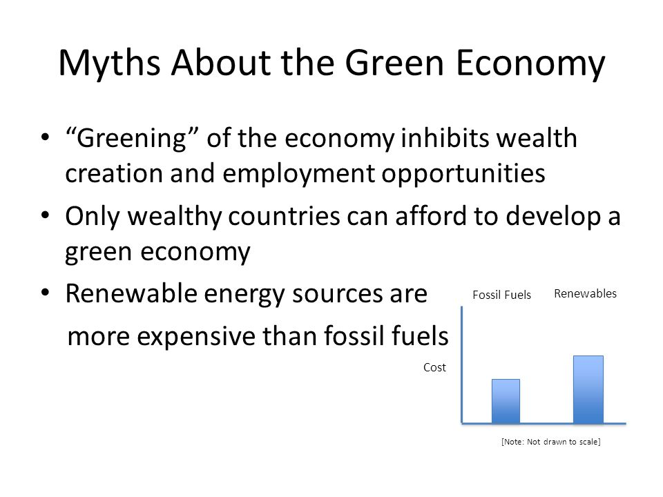 Myths About the Green Economy Greening of the economy inhibits wealth creation and employment opportunities Only wealthy countries can afford to develop a green economy Renewable energy sources are more expensive than fossil fuels Fossil Fuels Renewables [Note: Not drawn to scale] Cost
