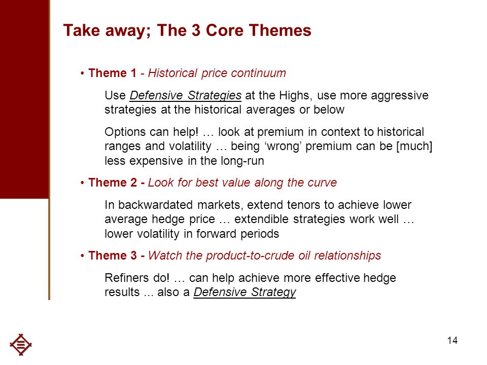 14 Take away; The 3 Core Themes Theme 1 - Historical price continuum Use Defensive Strategies at the Highs, use more aggressive strategies at the historical averages or below Options can help.