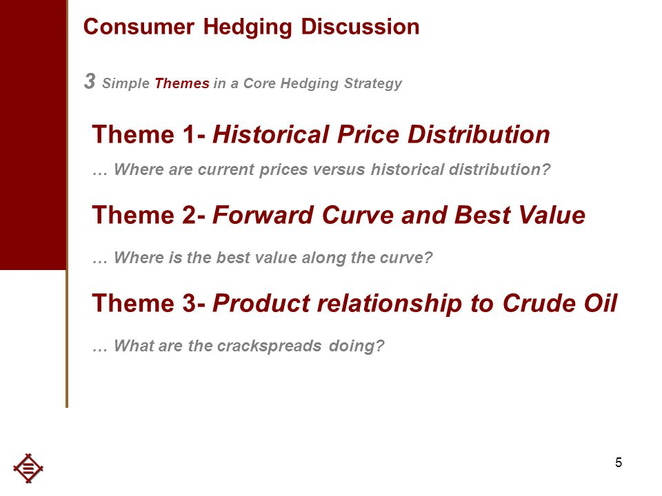 5 Consumer Hedging Discussion 3 Simple Themes in a Core Hedging Strategy Theme 1- Historical Price Distribution … Where are current prices versus historical distribution.