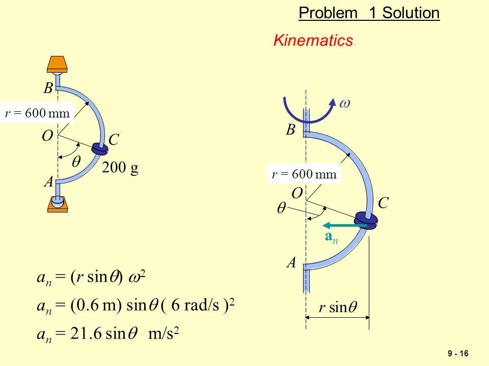9 - 16 Problem 1 Solution  r = 600 mm C A B 200 g O Kinematics.  r = 600 mm C A B O anan  r sin  a n = (r sin  )  2 a n = (0.6 m) sin  ( 6 rad/
