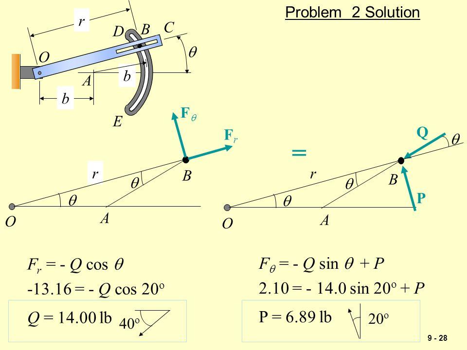 9 - 28 Problem 2 Solution  b b r O A B C D E r O A B   r O A B FrFr FF = Q P    F r = - Q cos  -13.16 = - Q cos 20 o Q = 14.00 lb 40 o F  =