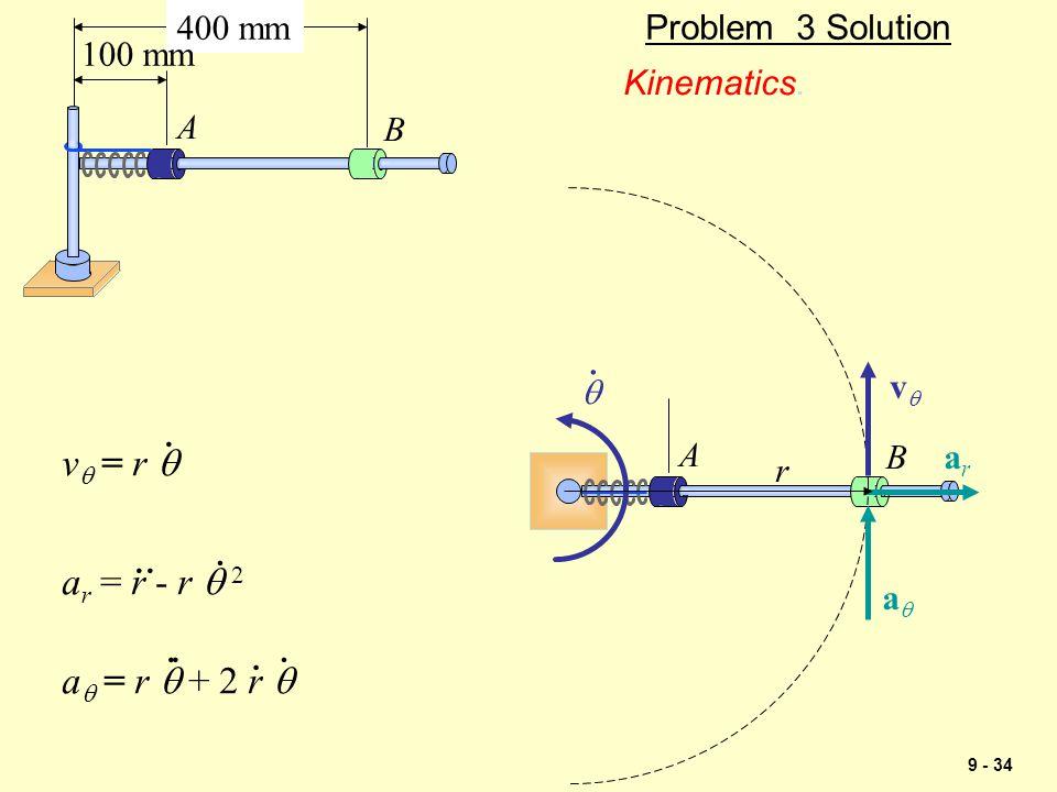 9 - 34 Problem 3 Solution 400 mm 100 mm A B Kinematics. A B vv aa arar . v  = r  a r = r - r  2 a  = r  + 2 r ........ r