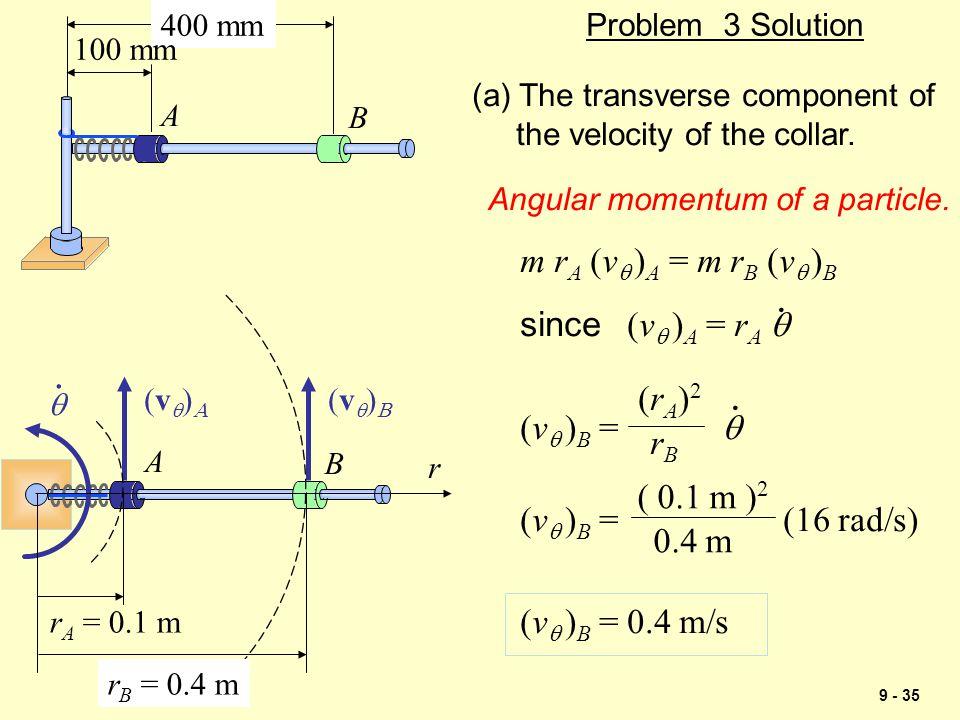 9 - 35 Problem 3 Solution 400 mm 100 mm A B Angular momentum of a particle. A B (v(v . (v(v r B = 0.4 m r A = 0.1 m m r A (v  ) A = m r