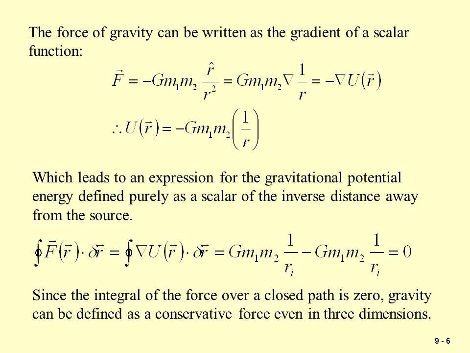9 - 27 Problem 2 Solution r O A B   r O A B FrFr FF marmar mama = Apply Newton's second law.