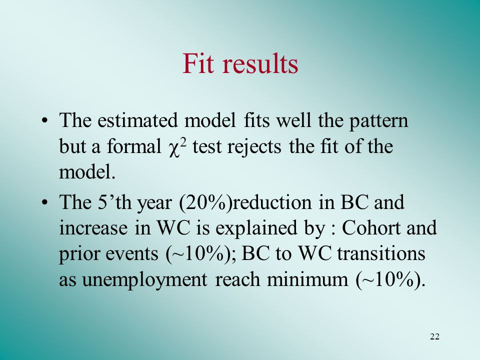 22 Fit results The estimated model fits well the pattern but a formal  2 test rejects the fit of the model.