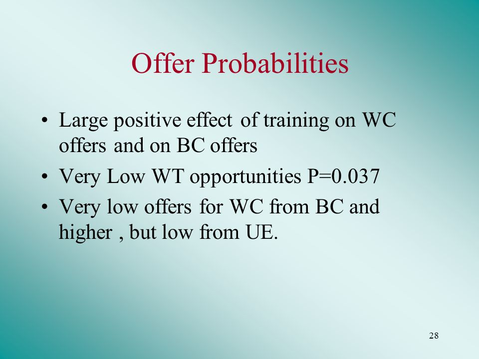 28 Offer Probabilities Large positive effect of training on WC offers and on BC offers Very Low WT opportunities P=0.037 Very low offers for WC from BC and higher, but low from UE.