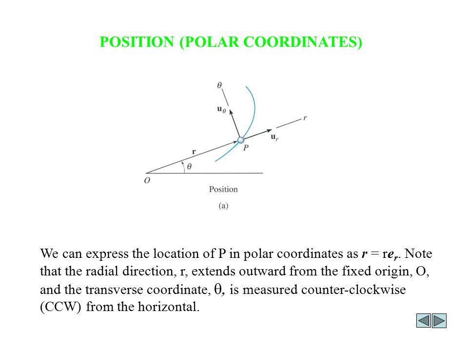 POSITION (POLAR COORDINATES) We can express the location of P in polar coordinates as r = re r.