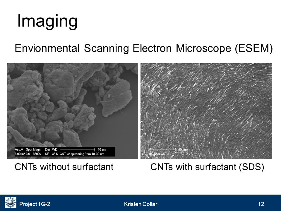 Project 1G-2Kristen Collar 12 Imaging CNTs without surfactant CNTs with surfactant (SDS) Envionmental Scanning Electron Microscope (ESEM)
