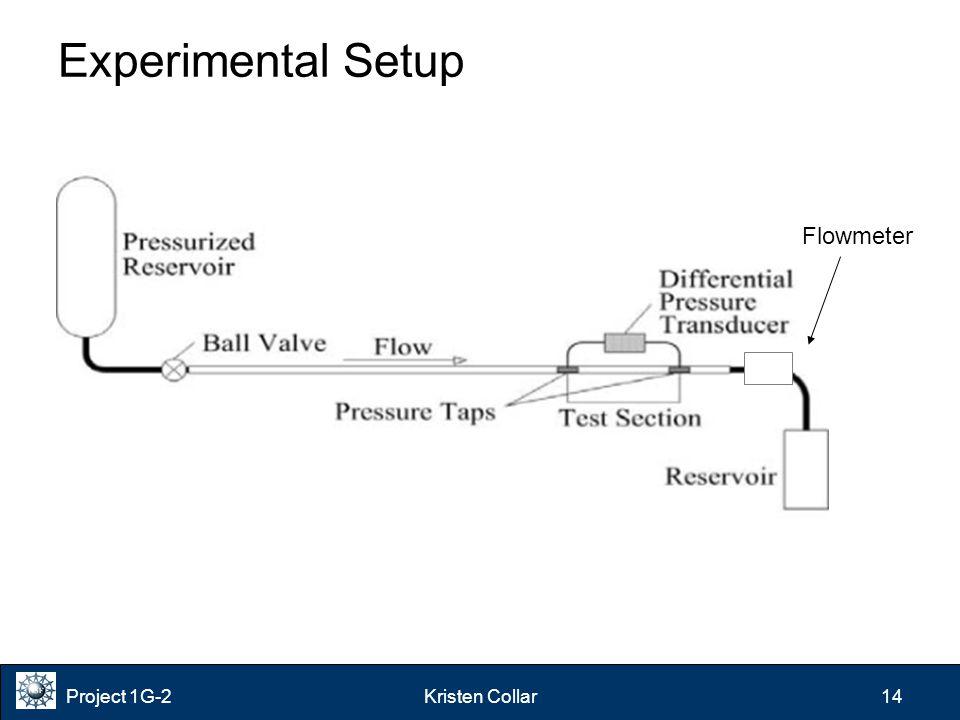 Project 1G-2Kristen Collar 14 Experimental Setup Flowmeter