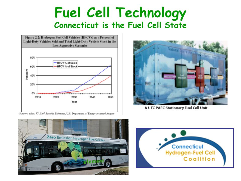 Fuel Cell Technology Connecticut is the Fuel Cell State