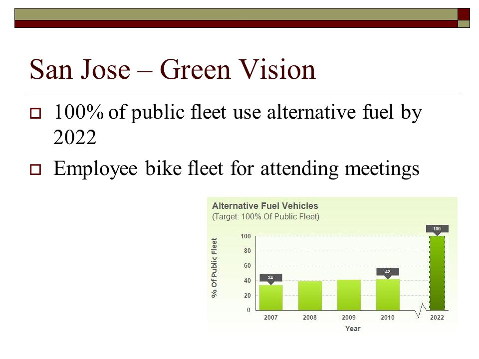 San Jose – Green Vision  100% of public fleet use alternative fuel by 2022  Employee bike fleet for attending meetings