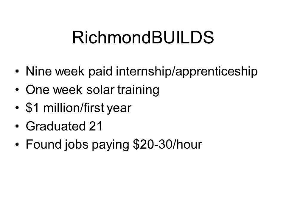 RichmondBUILDS Nine week paid internship/apprenticeship One week solar training $1 million/first year Graduated 21 Found jobs paying $20-30/hour