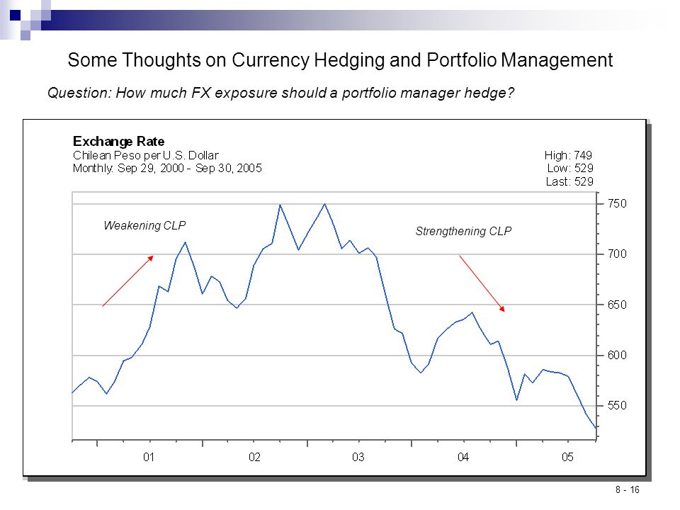 8 - 16 Some Thoughts on Currency Hedging and Portfolio Management Question: How much FX exposure should a portfolio manager hedge.