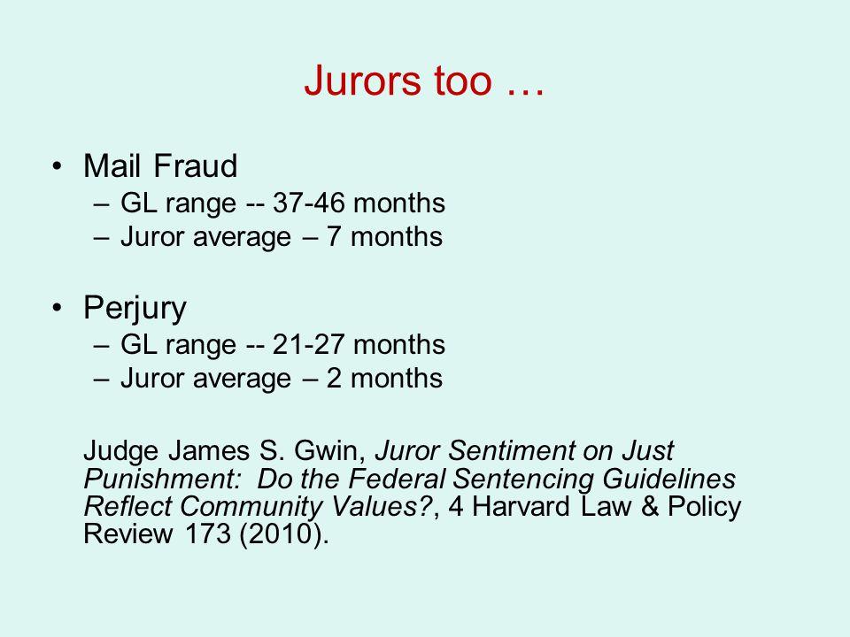 Jurors too … Mail Fraud –GL range -- 37-46 months –Juror average – 7 months Perjury –GL range -- 21-27 months –Juror average – 2 months Judge James S.