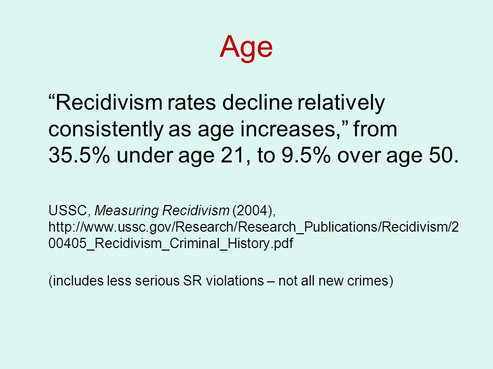 Age Recidivism rates decline relatively consistently as age increases, from 35.5% under age 21, to 9.5% over age 50.