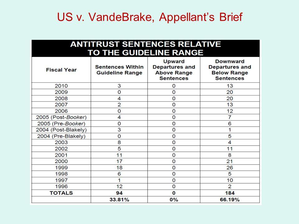 US v. VandeBrake, Appellant's Brief