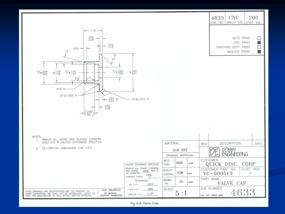 Answers to Valve Cap Quiz 1.0.170 in.2.316 SST 3.0.095 in.