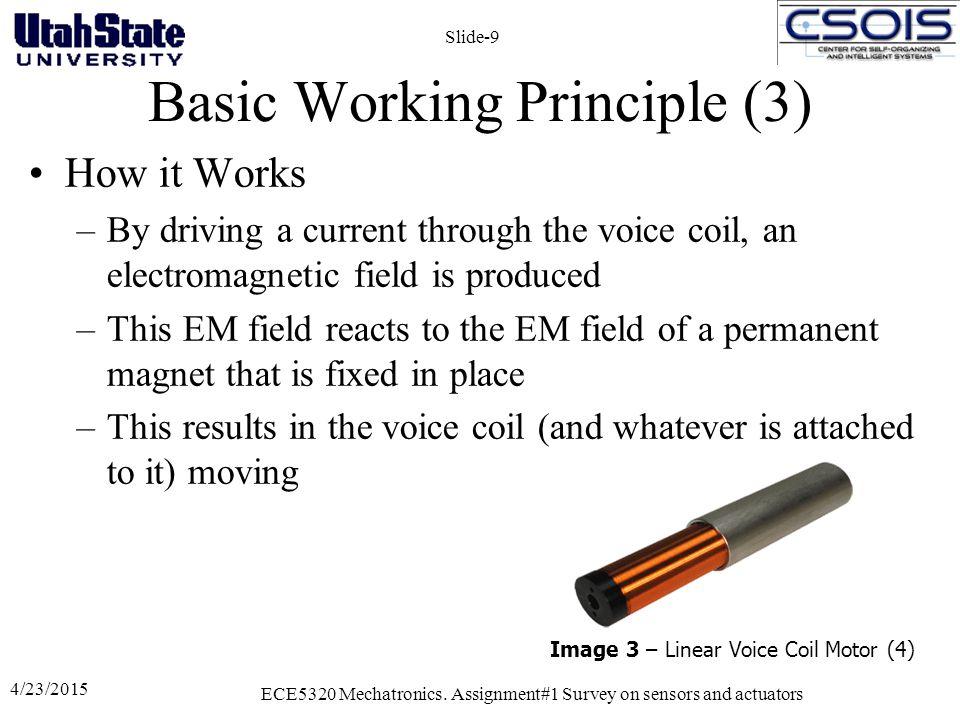 Basic Working Principle (4) Overhung vs.