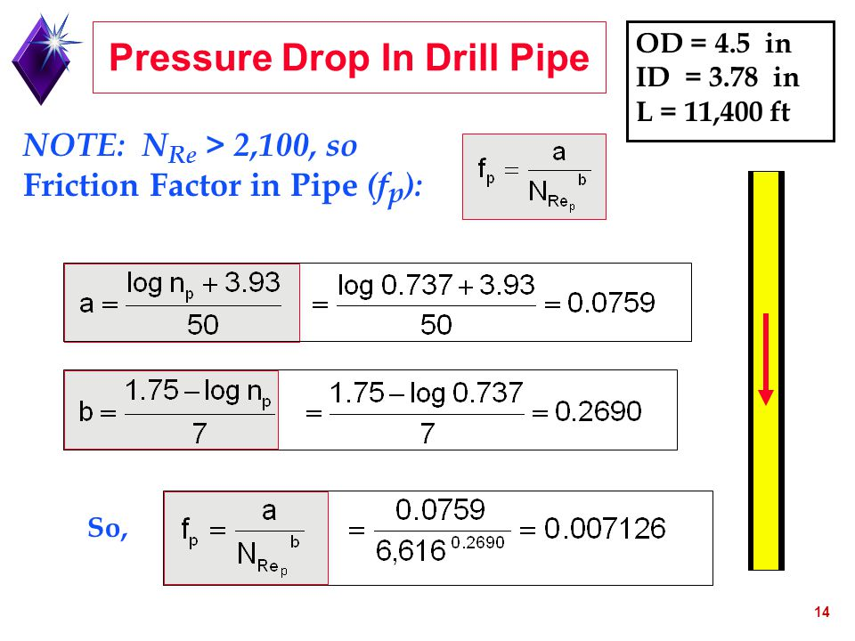 14 NOTE: N Re > 2,100, so Friction Factor in Pipe (f p ): Pressure Drop In Drill Pipe OD = 4.5 in ID = 3.78 in L = 11,400 ft So,