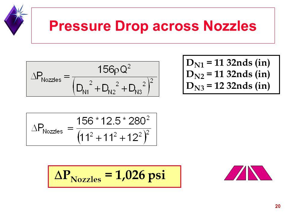 20 Pressure Drop across Nozzles D N1 = 11 32nds (in) D N2 = 11 32nds (in) D N3 = 12 32nds (in)  P Nozzles = 1,026 psi
