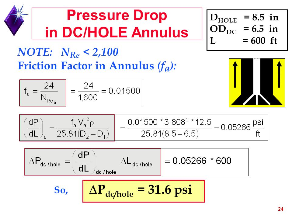 24 So, D HOLE = 8.5 in OD DC = 6.5 in L = 600 ft Pressure Drop in DC/HOLE Annulus NOTE: N Re < 2,100 Friction Factor in Annulus (f a ):  P dc/hole =