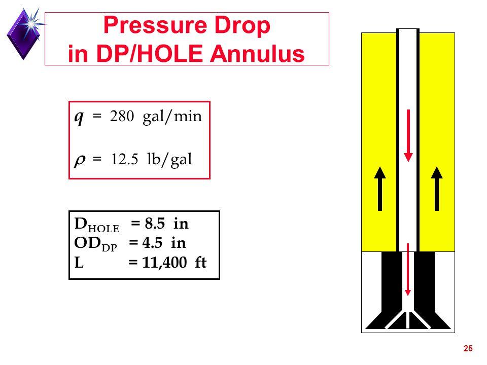 25 q =  gal/min  =  lb/gal Pressure Drop in DP/HOLE Annulus D HOLE = 8.5 in OD DP = 4.5 in L = 11,400 ft