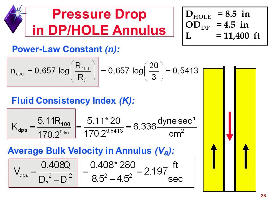 26 Power-Law Constant (n): Fluid Consistency Index (K): Average Bulk Velocity in Annulus (V a ): Pressure Drop in DP/HOLE Annulus D HOLE = 8.5 in OD D
