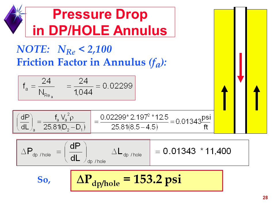 28 So,psi Pressure Drop in DP/HOLE Annulus NOTE: N Re < 2,100 Friction Factor in Annulus (f a ):  P dp/hole = 153.2 psi