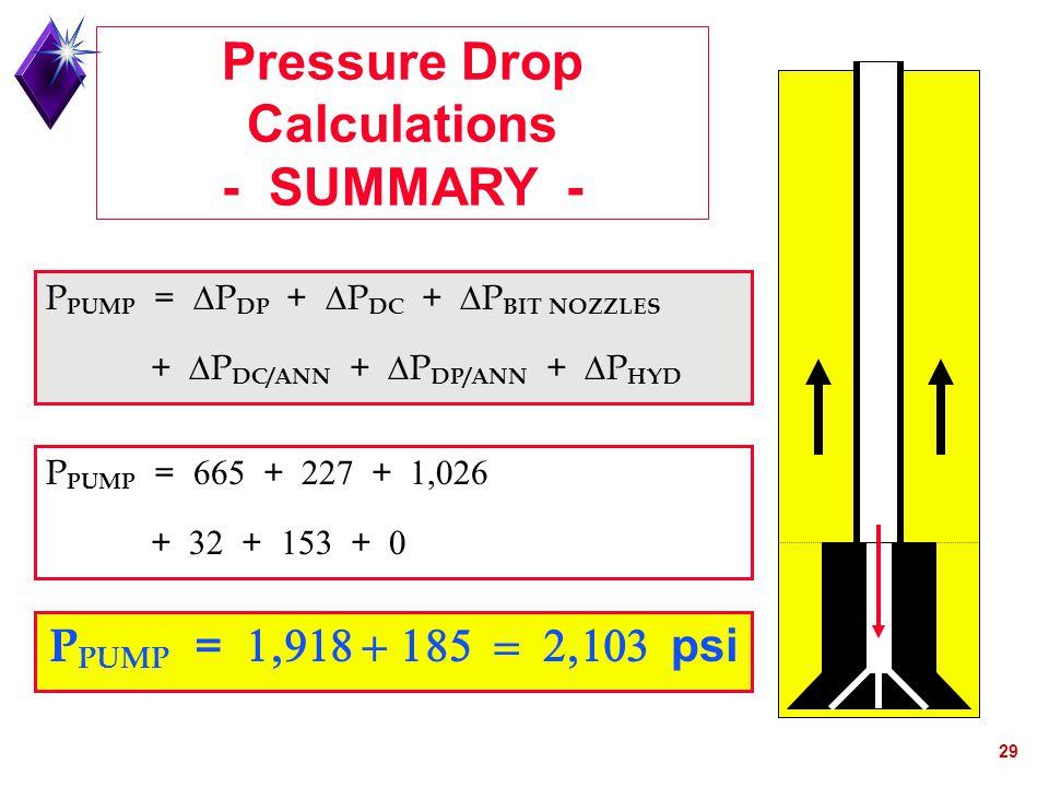 29 Pressure Drop Calculations - SUMMARY - P PUMP =  P DP +  P DC +  P BIT NOZZLES +  P DC/ANN +  P DP/ANN +  P HYD P PUMP =  +  +  +