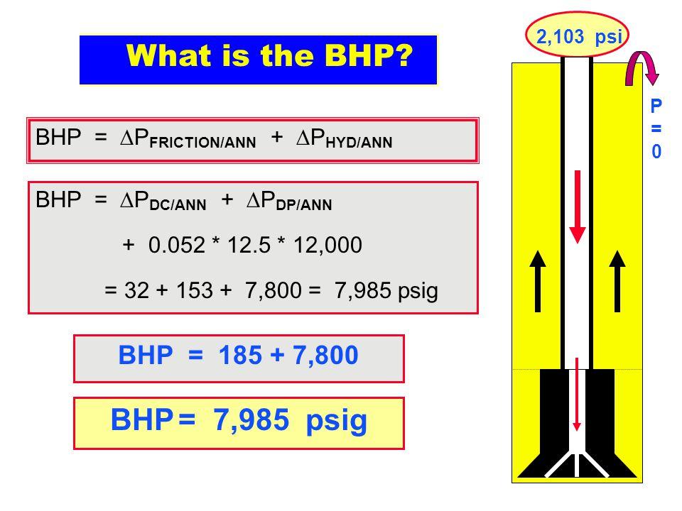31 BHP = 185 + 7,800 What is the BHP? BHP =  P FRICTION/ANN +  P HYD/ANN BHP =  P DC/ANN +  P DP/ANN + 0.052 * 12.5 * 12,000 = 32 + 153 + 7,800 =