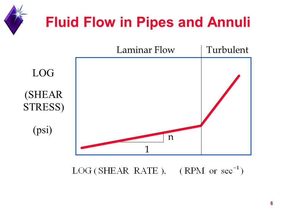 6 LOG (SHEAR STRESS) (psi) Laminar FlowTurbulent n 1