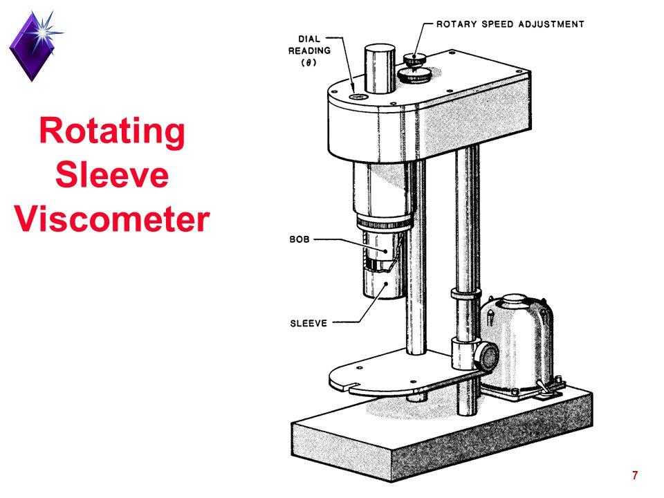 7 Rotating Sleeve Viscometer