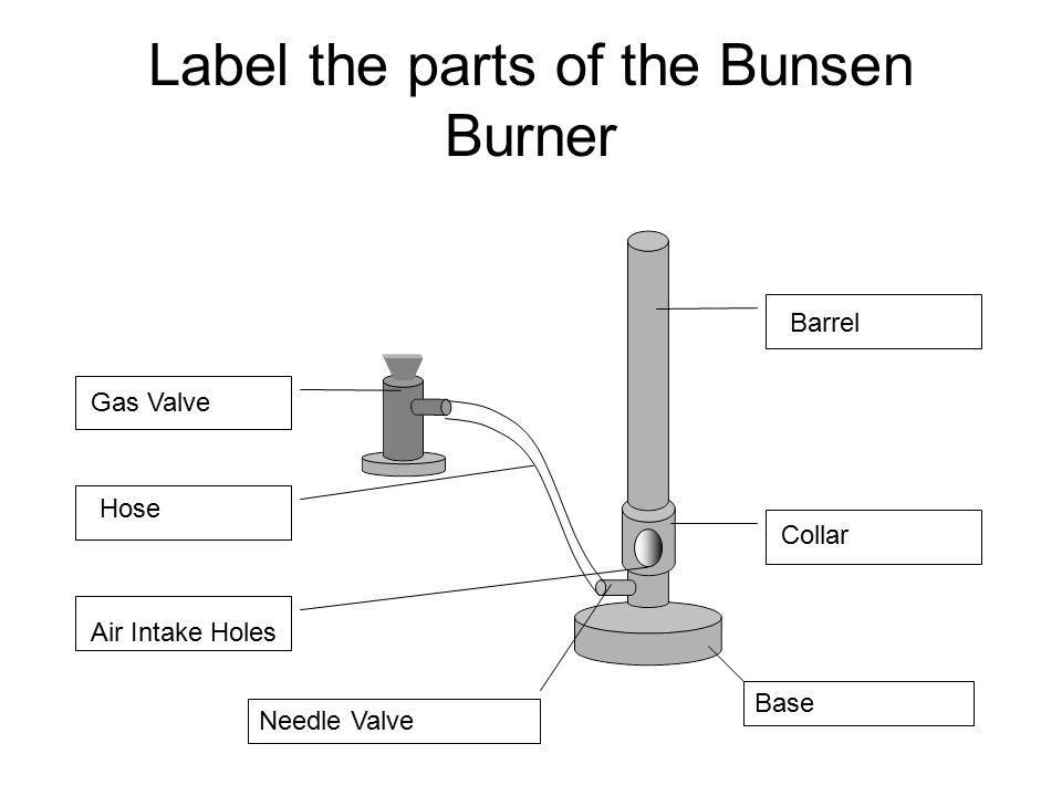 STEPS TO LIGHT BUNSEN BURNER: 1.Check connections to burner and desk outlet valve. 2. Close needle valve and collar. 3.Open desk outlet valve fully. 4