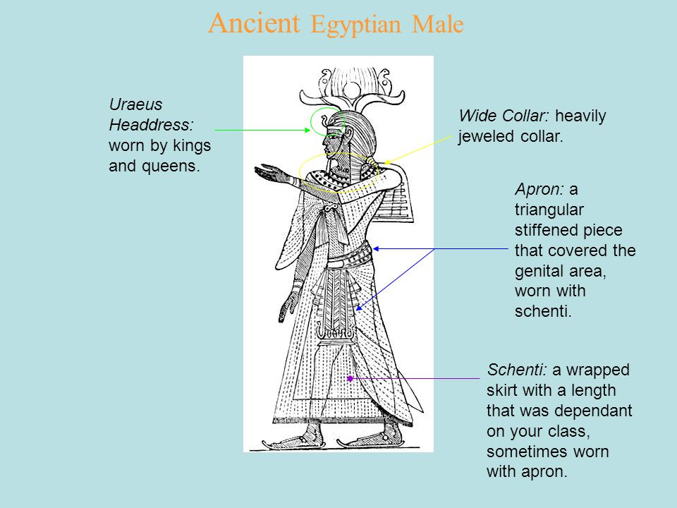 Uraeus Headdress: worn by kings and queens. Wide Collar: heavily jeweled collar.