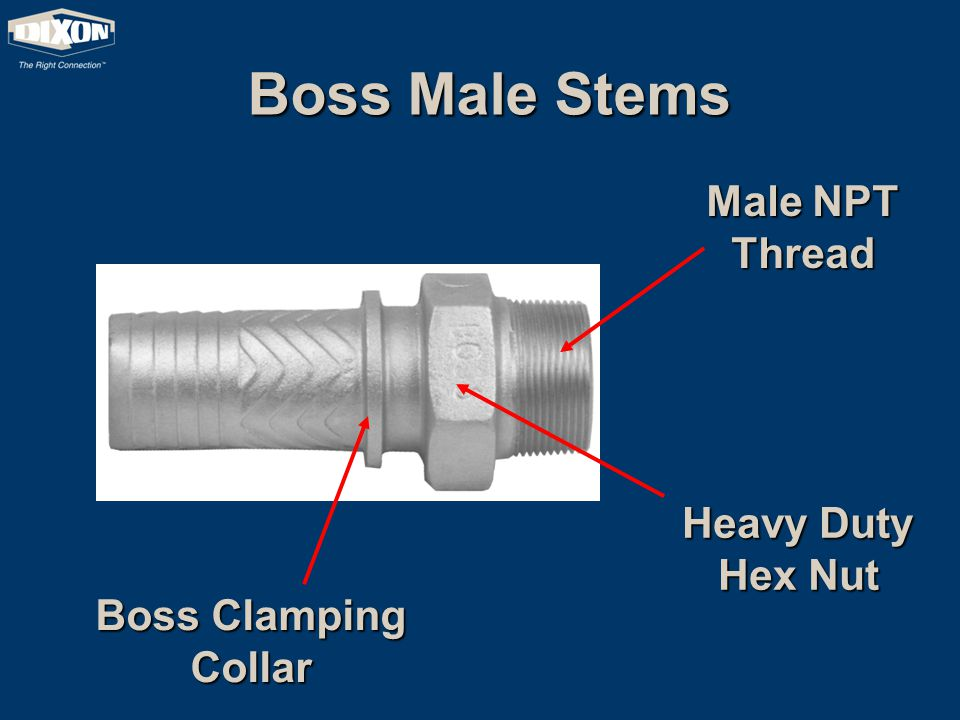 Boss Male Stems Male NPT Thread Boss Clamping Collar Heavy Duty Hex Nut