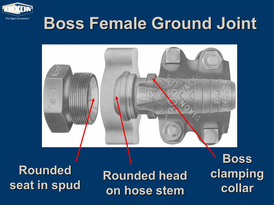 Boss Female Ground Joint Rounded seat in spud Rounded head on hose stem Boss clamping collar