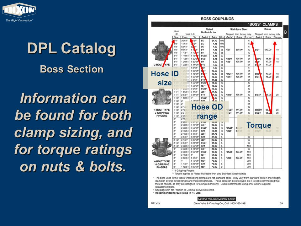 DPL Catalog Boss Section Information can be found for both clamp sizing, and for torque ratings on nuts & bolts.