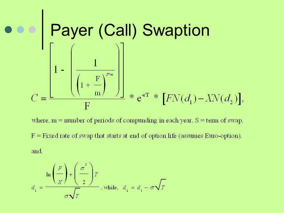 Receiver (Put) Swaption