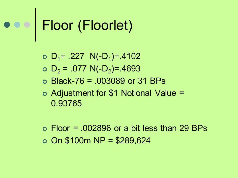 Collar Collar = Buy Cap and Sell Floor Collar = - Cap + Floor = - 424,284 + 289,624 = $134,660 Payment As F > X, Collar in-the-money.