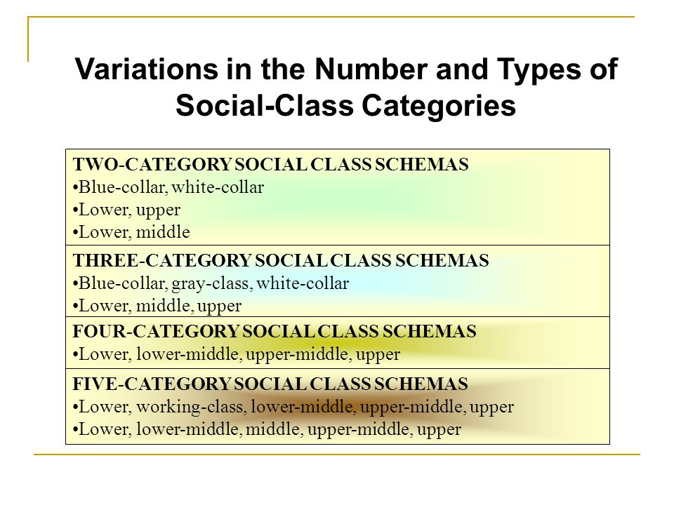 Variations in the Number and Types of Social-Class Categories TWO-CATEGORY SOCIAL CLASS SCHEMAS Blue-collar, white-collar Lower, upper Lower, middle T