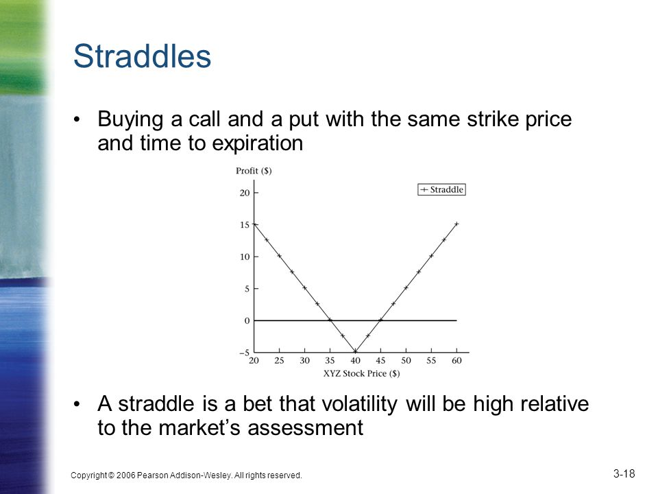 Copyright © 2006 Pearson Addison-Wesley. All rights reserved. 3-18 Straddles Buying a call and a put with the same strike price and time to expiration