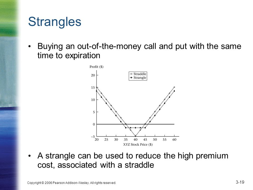 Copyright © 2006 Pearson Addison-Wesley. All rights reserved. 3-19 Strangles Buying an out-of-the-money call and put with the same time to expiration