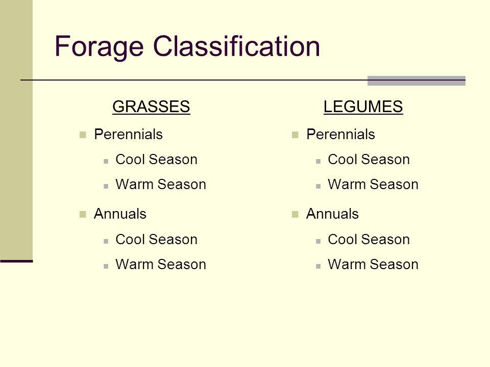 Crabgrass Digitaria sanguinalis Warm season annual Reaches 2-4 ft.